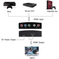 Convertitore video HD - Convertitore YPbPr e L / R Audio a HDMI